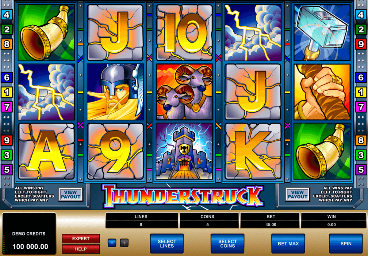 thunderstruck microgaming casino
