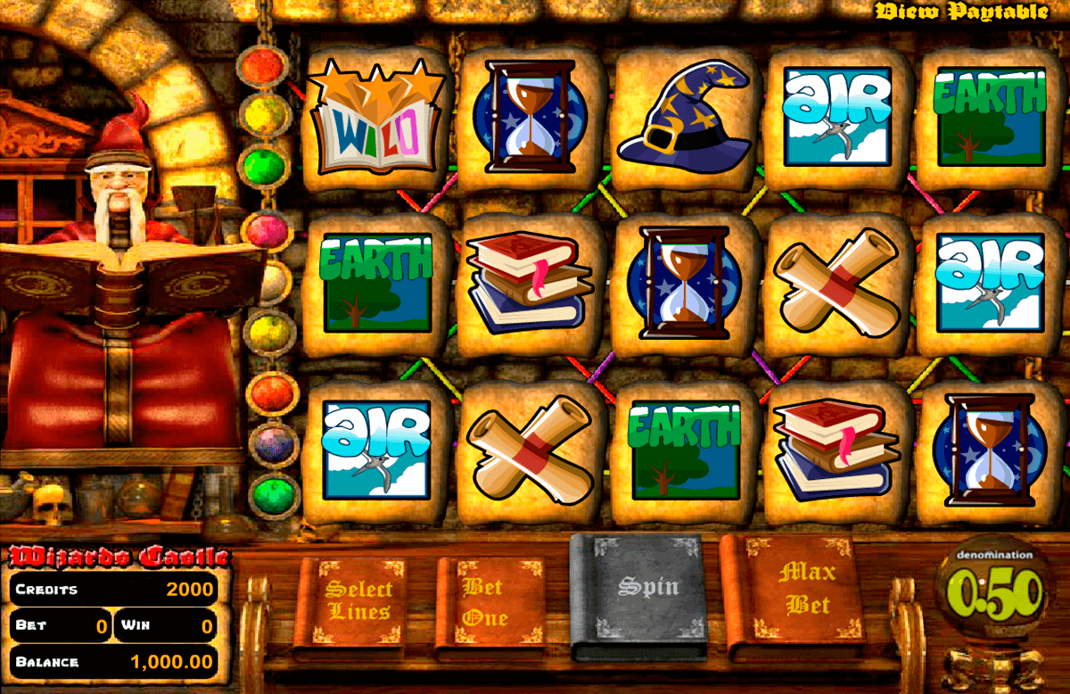 wizard castle betsoft casino